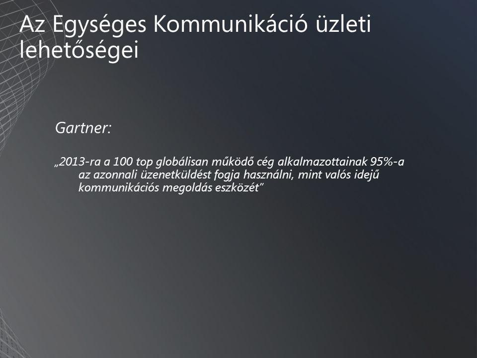 """Az Egységes Kommunikáció üzleti lehetőségei Gartner: """"2013-ra a 100 top globálisan működő cég alkalmazottainak 95%-a az azonnali üzenetküldést fogja h"""