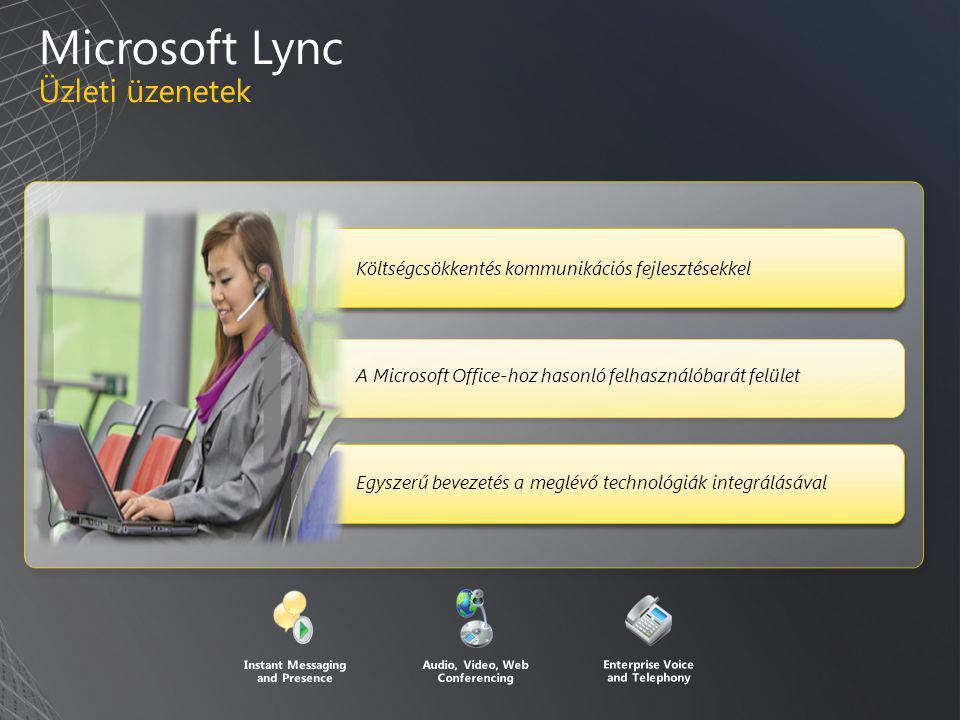 Microsoft Lync Üzleti üzenetek A Microsoft Office-hoz hasonló felhasználóbarát felület Egyszerű bevezetés a meglévő technológiák integrálásával Költségcsökkentés kommunikációs fejlesztésekkel Instant Messaging and Presence Audio, Video, Web Conferencing Enterprise Voice and Telephony