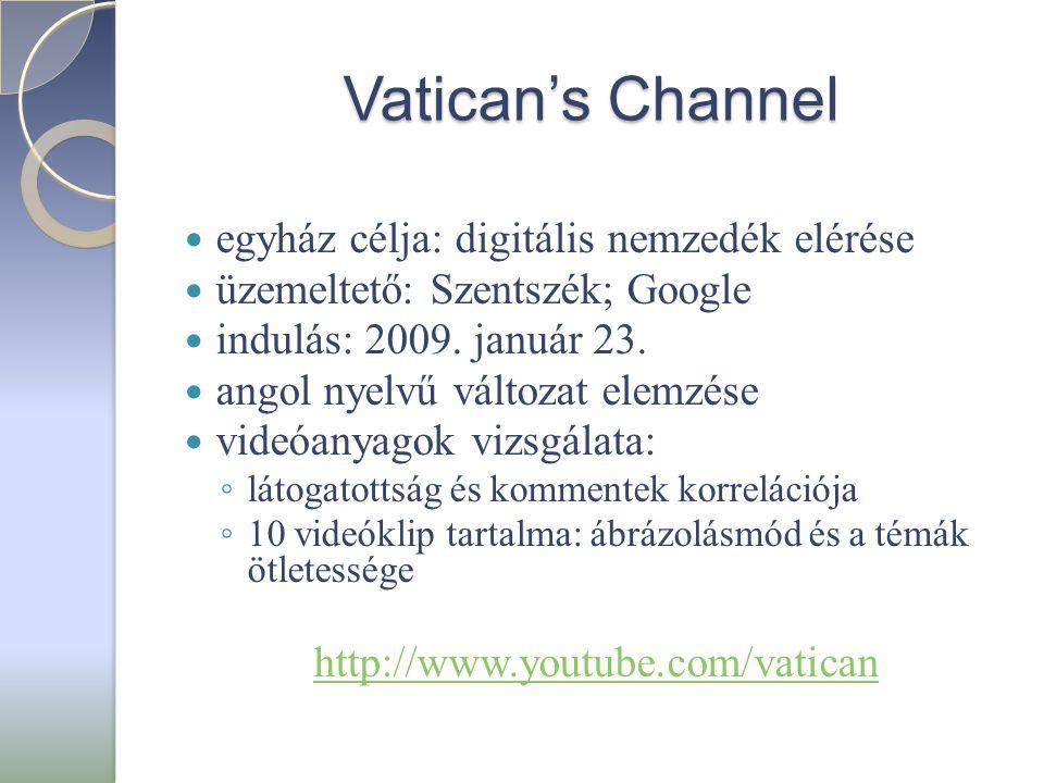 Vatican's Channel  egyház célja: digitális nemzedék elérése  üzemeltető: Szentszék; Google  indulás: 2009. január 23.  angol nyelvű változat elemz
