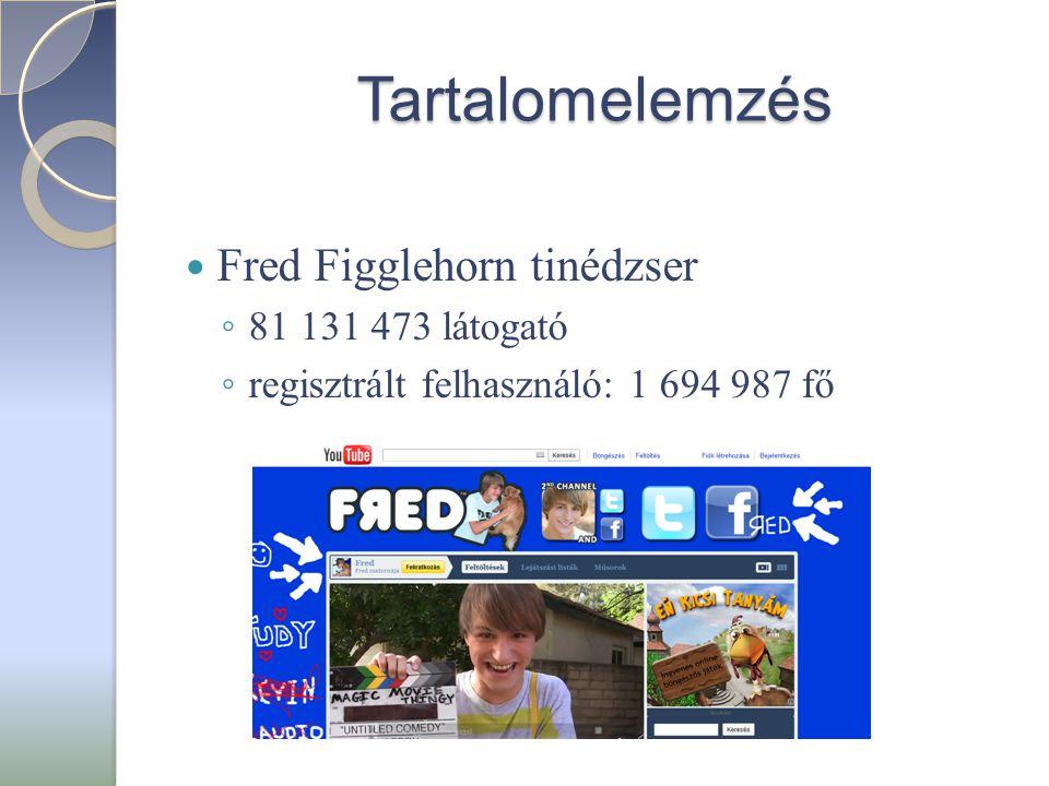 Tartalomelemzés  Fred Figglehorn tinédzser ◦ 81 131 473 látogató ◦ regisztrált felhasználó: 1 694 987 fő
