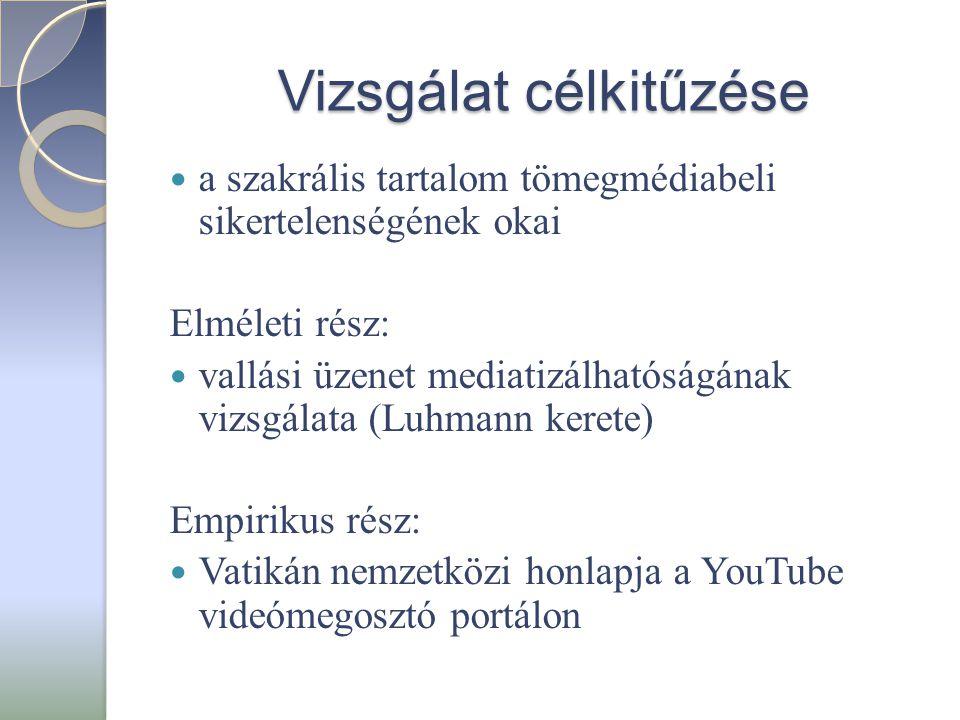 Vizsgálat célkitűzése  a szakrális tartalom tömegmédiabeli sikertelenségének okai Elméleti rész:  vallási üzenet mediatizálhatóságának vizsgálata (Luhmann kerete) Empirikus rész:  Vatikán nemzetközi honlapja a YouTube videómegosztó portálon