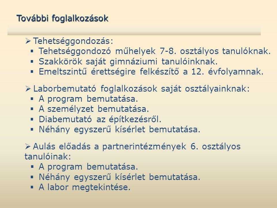  TERMOSZ konferencia Budapest, SZERETED labor szakmai konferencia Szeged.