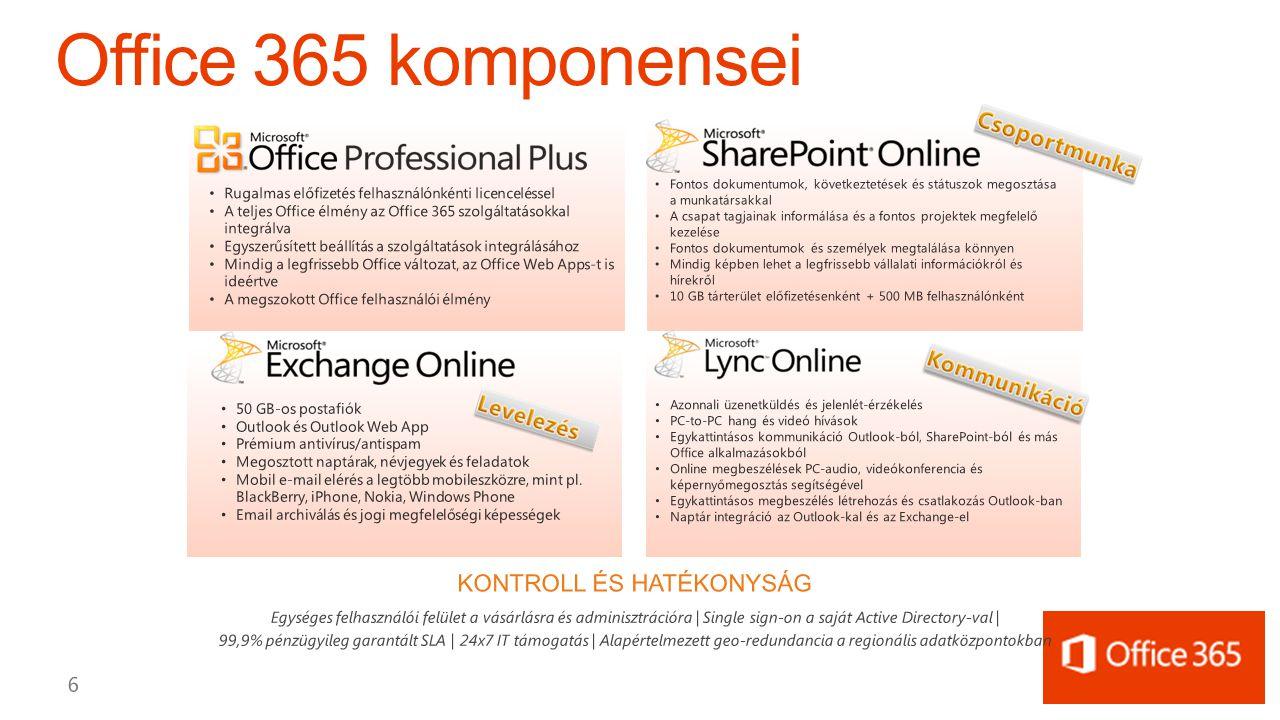 Office 365 Enterprise E1 Office 365 Enterprise E3 Speciális szolgáltatások Általános szolgáltatások Office Office Web Apps Felhasználók száma korlátlan IRM, archiválás, adatmegőrzés (korlátlan tárhely) eDiscovery megfelelőségi központ Office asztali alkalmazások Ár / felhasználó / hó (EUR) 6,50 €19 €  BővítettTeljes    Push   Minden probléma Teljes    Push  E-mail, webkonferencia, IM, fájlmegosztás   Click to Run típusú telepítés Integráció a telephelyi szerverekkel Állandó telefonos technikai támogatás IT-felügyeleti konzol  Excel-, Access-, Visio-szolgáltatások, InfoPath-űrlapok Office 365 Midsize Business 11–250 12,30 €  Bővített  Pull   Kritikus problémák Bővített  Pull   Active Directory®-integráció 