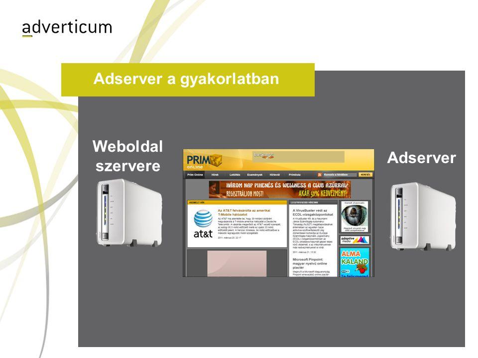 Adserver a gyakorlatban Weboldal szervere Adserver