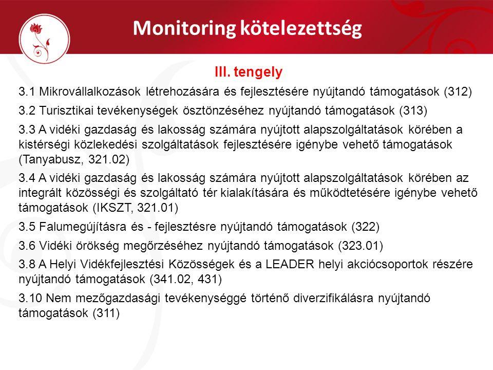 Monitoring kötelezettség III. tengely 3.1 Mikrovállalkozások létrehozására és fejlesztésére nyújtandó támogatások (312) 3.2 Turisztikai tevékenységek
