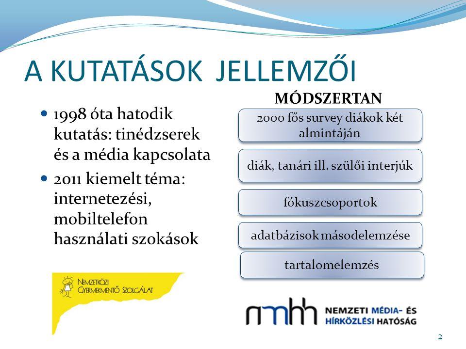 A KUTATÁSOK JELLEMZŐI  1998 óta hatodik kutatás: tinédzserek és a média kapcsolata  2011 kiemelt téma: internetezési, mobiltelefon használati szokások 2 diák, tanári ill.