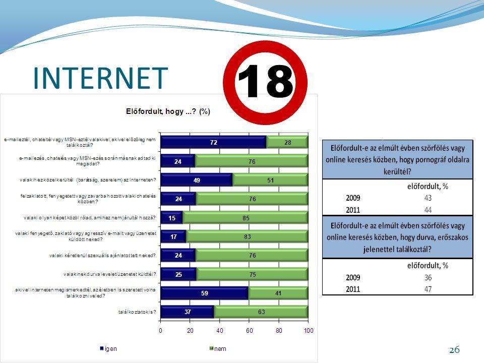INTERNET 26 18