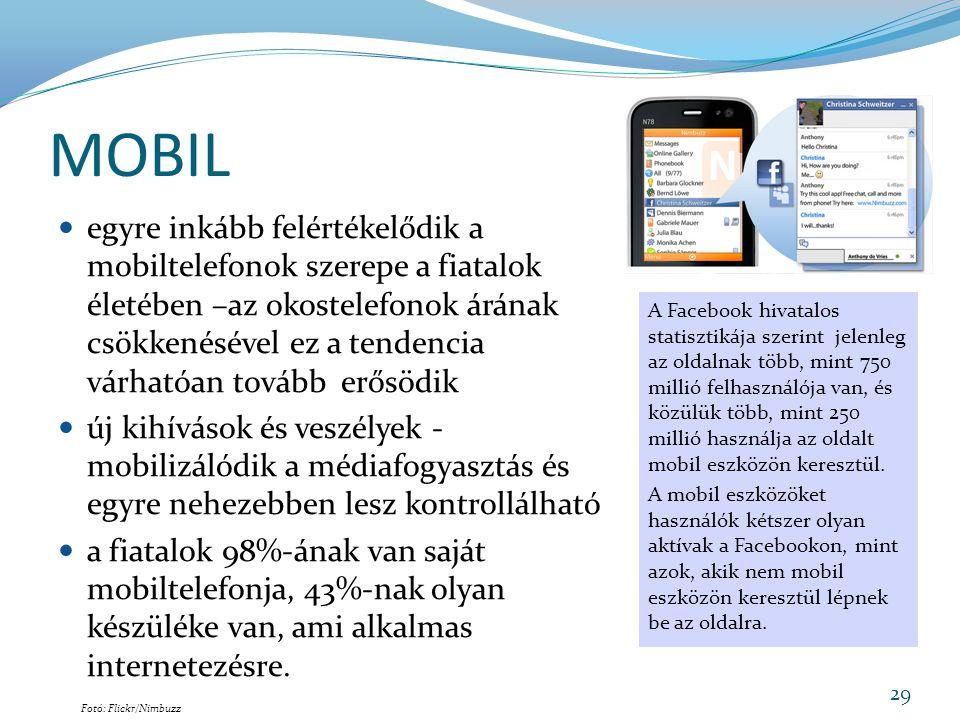 MOBIL  egyre inkább felértékelődik a mobiltelefonok szerepe a fiatalok életében –az okostelefonok árának csökkenésével ez a tendencia várhatóan tovább erősödik  új kihívások és veszélyek - mobilizálódik a médiafogyasztás és egyre nehezebben lesz kontrollálható  a fiatalok 98%-ának van saját mobiltelefonja, 43%-nak olyan készüléke van, ami alkalmas internetezésre.