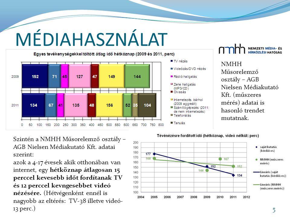 MÉDIAHASZNÁLAT 5 NMHH Műsorelemző osztály – AGB Nielsen Médiakutató Kft.
