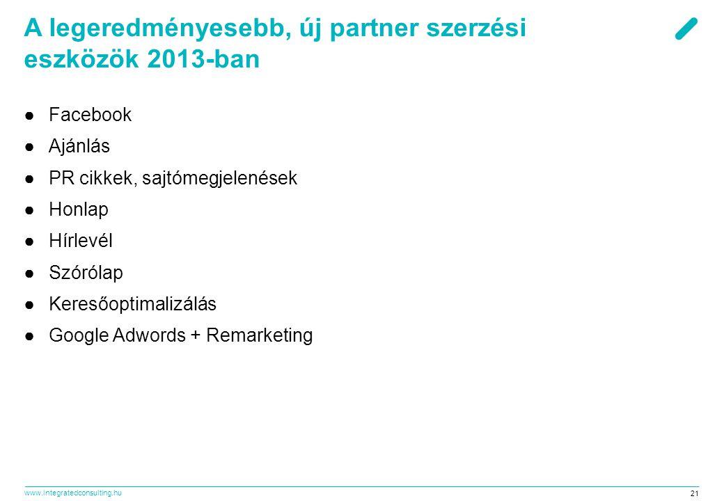 www.integratedconsulting.hu 21 A legeredményesebb, új partner szerzési eszközök 2013-ban ●Facebook ●Ajánlás ●PR cikkek, sajtómegjelenések ●Honlap ●Hírlevél ●Szórólap ●Keresőoptimalizálás ●Google Adwords + Remarketing
