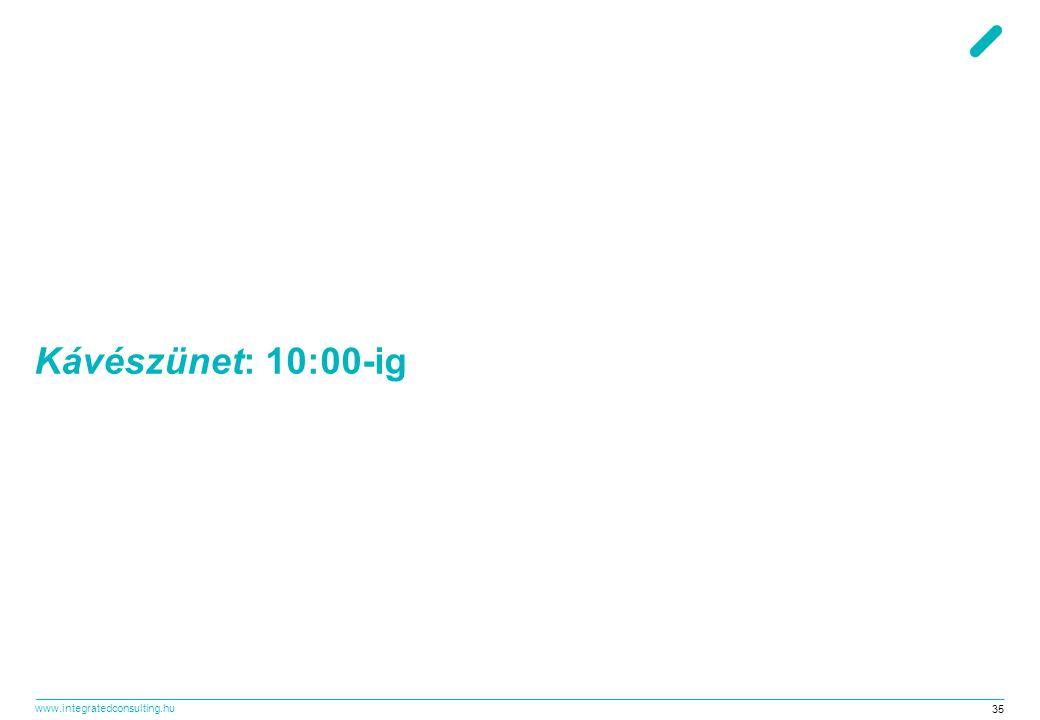 www.integratedconsulting.hu 35 Kávészünet: 10:00-ig