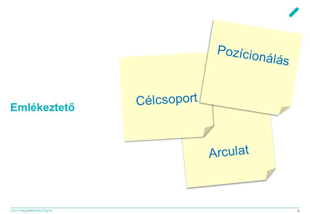 www.integratedconsulting.hu 45 Az esemény helye a marketing eszköztárban ●Alapvető eseménytípusok: ○Toborzó, bemutatkozó rendezvény ○Ismeretterjesztő, szemléletformáló rendezvény (tudásátadás) ○Eredmény bemutató rendezvény (rajzpályázat kiállítása) ○Köszönetnyilvánítás (támogatói bankett) ○Demonstráció ○Jótékonysági előadás ○Jeles nap, évforduló ○Projektzáró, nyitó rendezvények ●Jól kombinálhatóak MLM elemekkel ○Elismerés nyilvánítás nyilvánosan ○Díjak átadása ○Siker lehetőségek bemutatatása ○Hiúság legyezése
