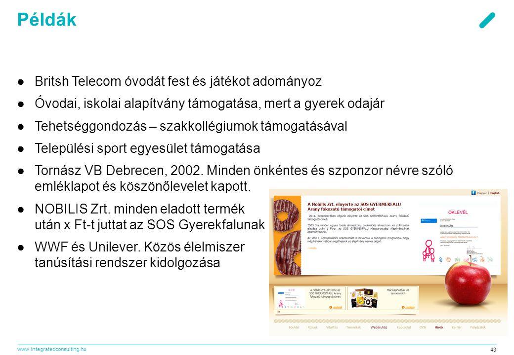 www.integratedconsulting.hu 43 Példák ●Britsh Telecom óvodát fest és játékot adományoz ●Óvodai, iskolai alapítvány támogatása, mert a gyerek odajár ●Tehetséggondozás – szakkollégiumok támogatásával ●Települési sport egyesület támogatása ●Tornász VB Debrecen, 2002.