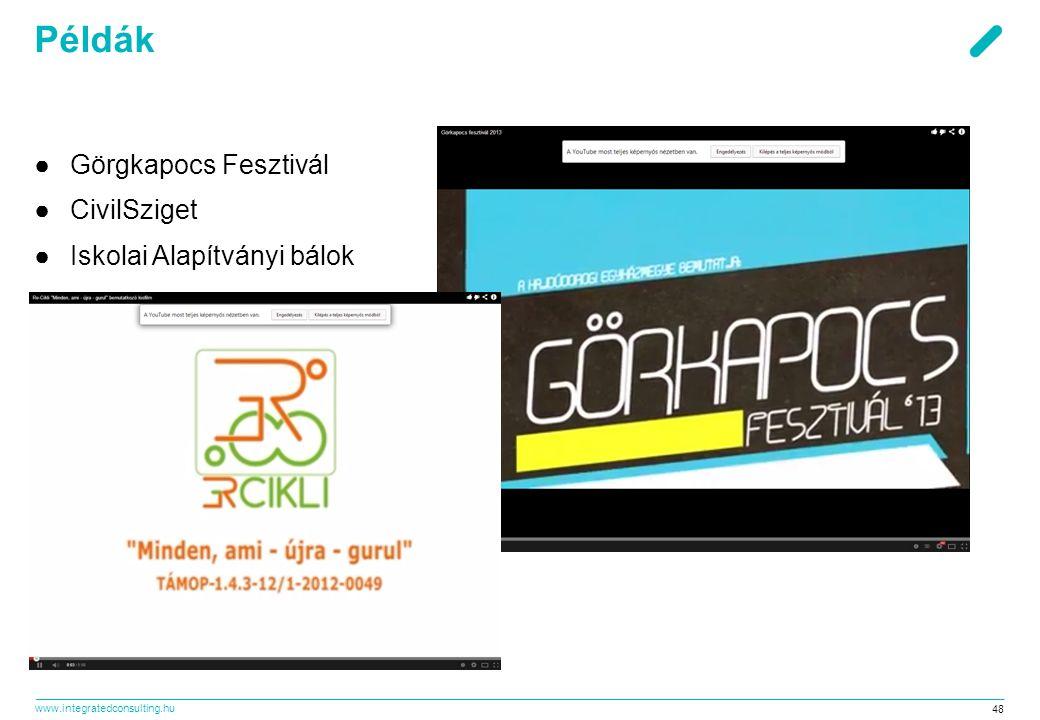 www.integratedconsulting.hu 48 Példák ●Görgkapocs Fesztivál ●CivilSziget ●Iskolai Alapítványi bálok