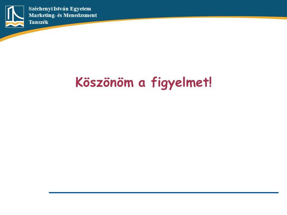 Széchenyi István Egyetem Marketing- és Menedzsment Tanszék Köszönöm a figyelmet!