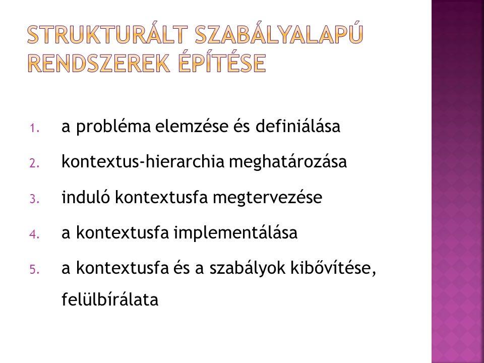 1.a probléma elemzése és definiálása 2. kontextus-hierarchia meghatározása 3.