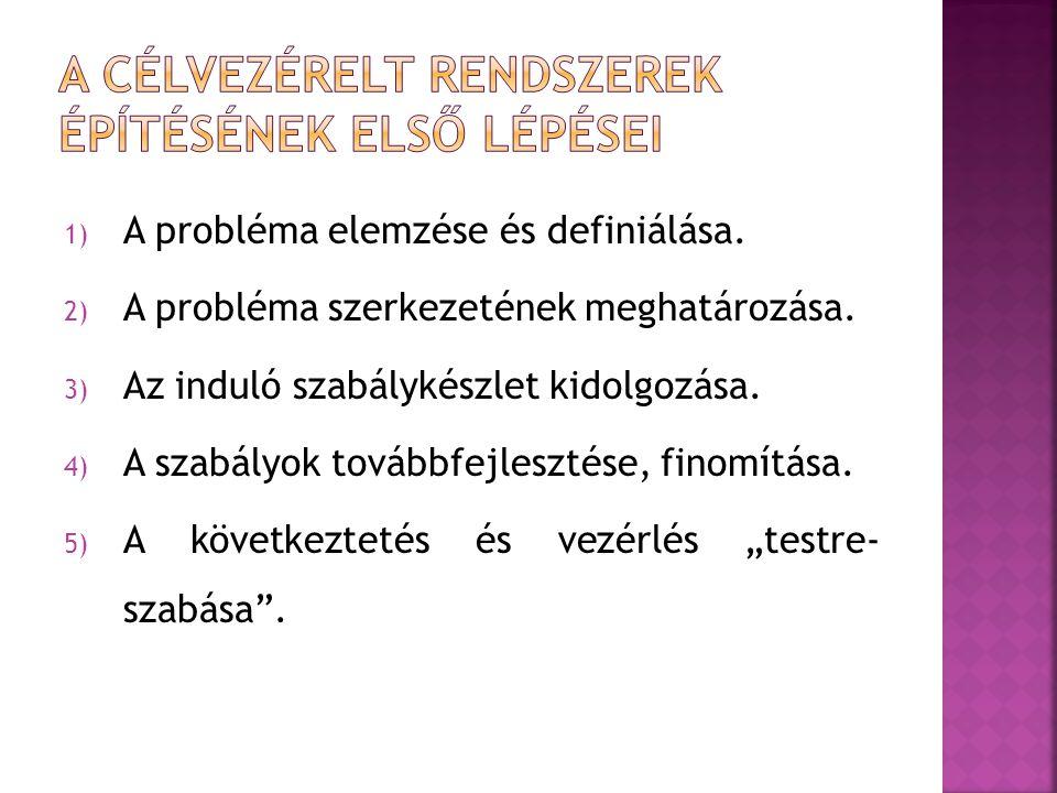 1) A probléma elemzése és definiálása.2) A probléma szerkezetének meghatározása.