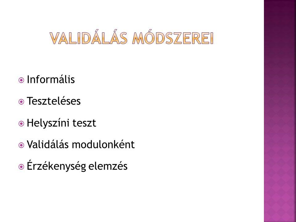  Informális  Teszteléses  Helyszíni teszt  Validálás modulonként  Érzékenység elemzés