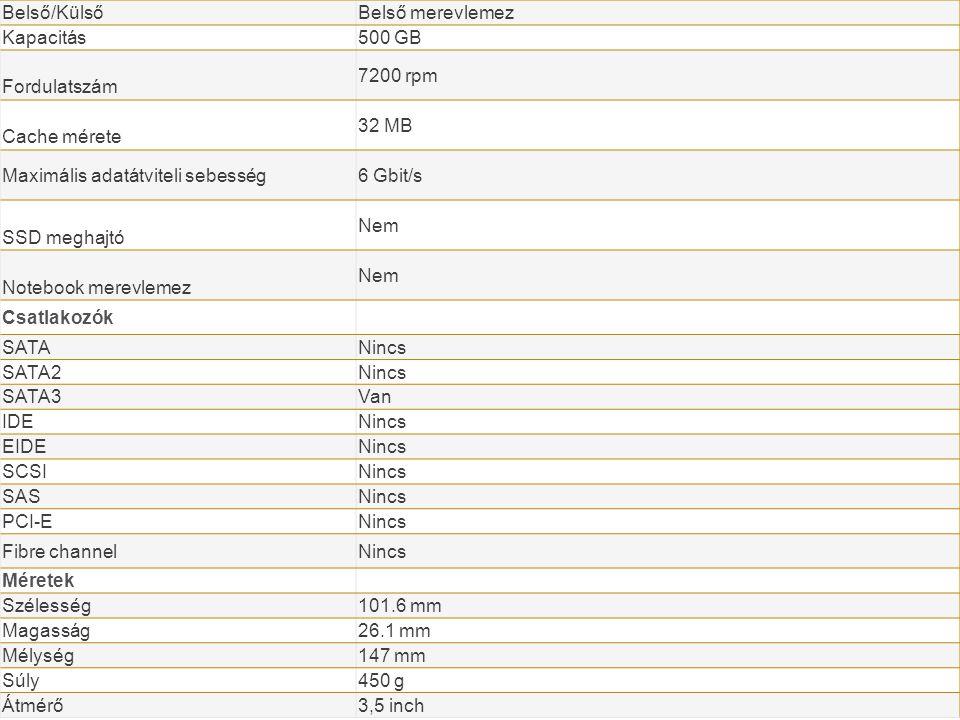Belső/KülsőBelső merevlemez Kapacitás500 GB Fordulatszám 7200 rpm Cache mérete 32 MB Maximális adatátviteli sebesség6 Gbit/s SSD meghajtó Nem Notebook