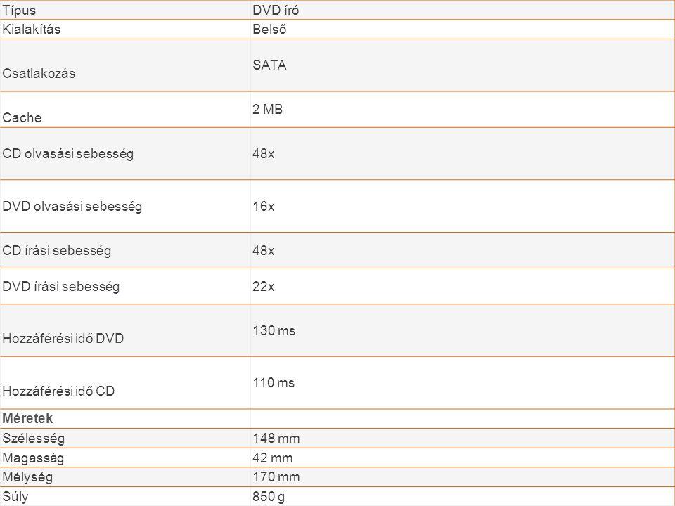 TípusDVD író KialakításBelső Csatlakozás SATA Cache 2 MB CD olvasási sebesség48x DVD olvasási sebesség16x CD írási sebesség48x DVD írási sebesség22x H