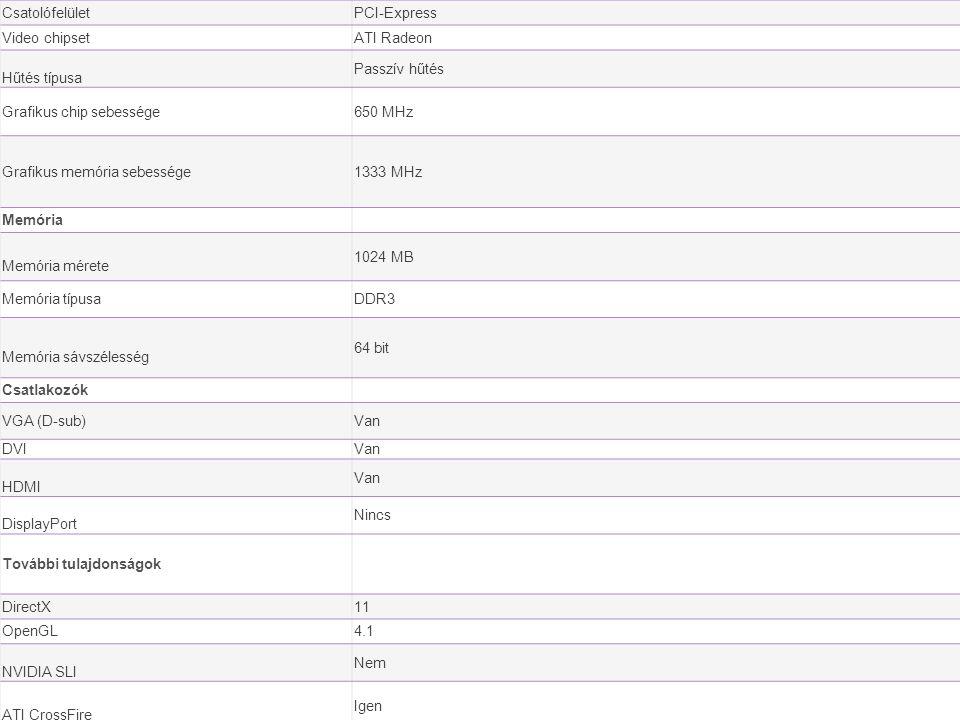 CsatolófelületPCI-Express Video chipsetATI Radeon Hűtés típusa Passzív hűtés Grafikus chip sebessége650 MHz Grafikus memória sebessége1333 MHz Memória