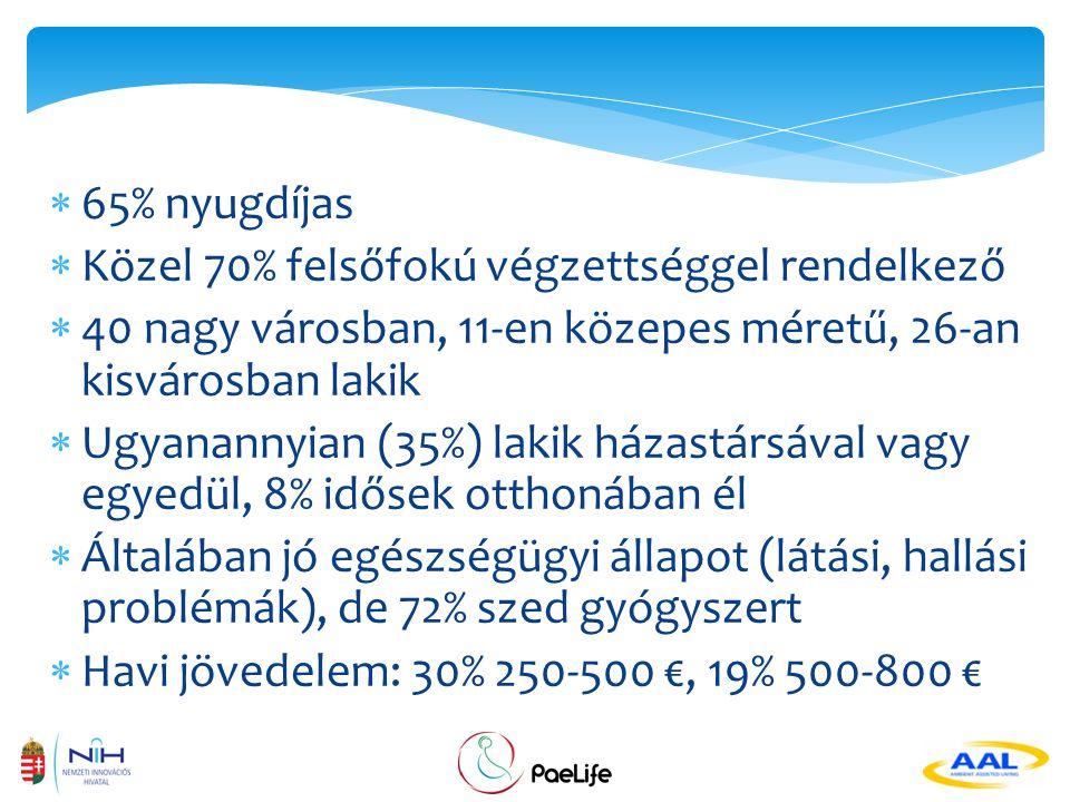  összesen 79 válaszadó: 53 nő, 26 férfi Magyar válaszadók
