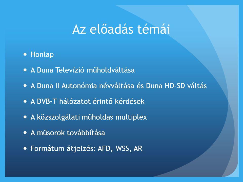 Az előadás témái  Honlap  A Duna Televízió műholdváltása  A Duna II Autonómia névváltása és Duna HD-SD váltás  A DVB-T hálózatot érintő kérdések 