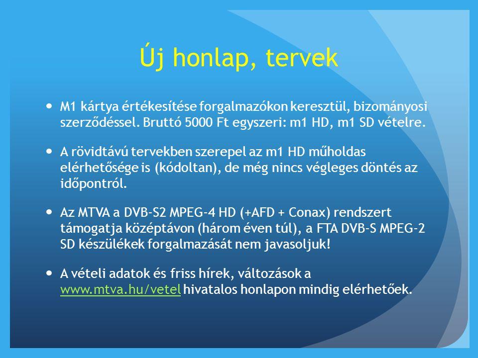 Új honlap, tervek  M1 kártya értékesítése forgalmazókon keresztül, bizományosi szerződéssel. Bruttó 5000 Ft egyszeri: m1 HD, m1 SD vételre.  A rövid