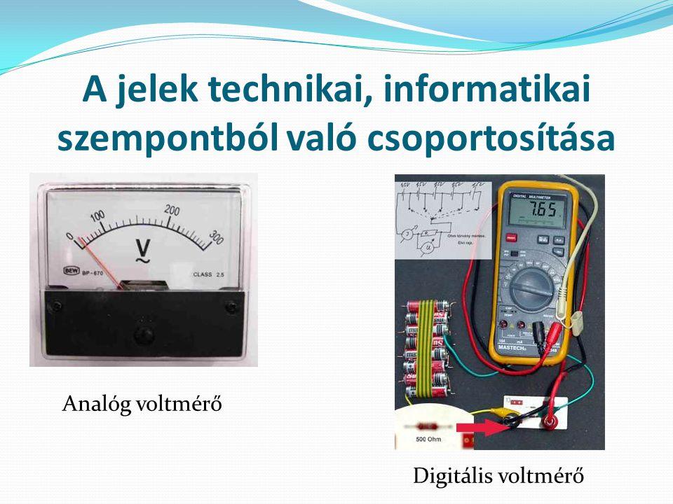 A jelek technikai, informatikai szempontból való csoportosítása Analóg voltmérő Digitális voltmérő