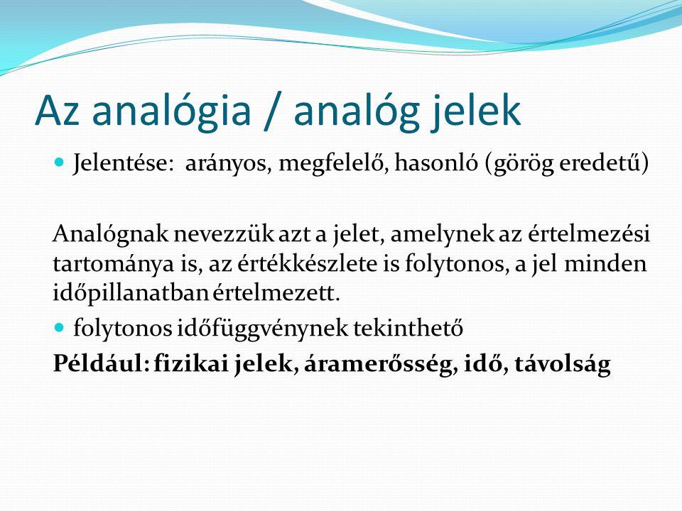 Az analógia / analóg jelek  Jelentése: arányos, megfelelő, hasonló (görög eredetű) Analógnak nevezzük azt a jelet, amelynek az értelmezési tartománya