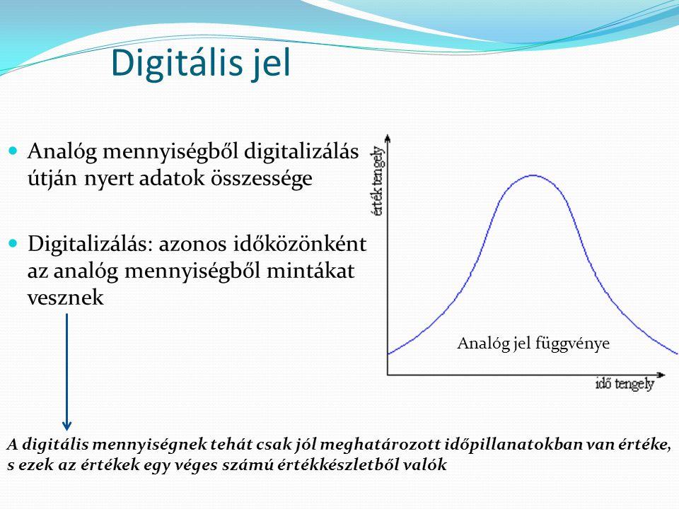 Digitális jel  Analóg mennyiségből digitalizálás útján nyert adatok összessége  Digitalizálás: azonos időközönként az analóg mennyiségből mintákat v