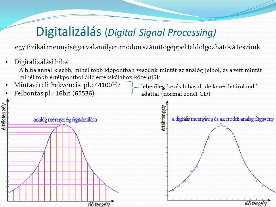 Digitalizálás (Digital Signal Processing) • Digitalizálási hiba A hiba annál kisebb, minél több időpontban veszünk mintát az analóg jelből, és a vett