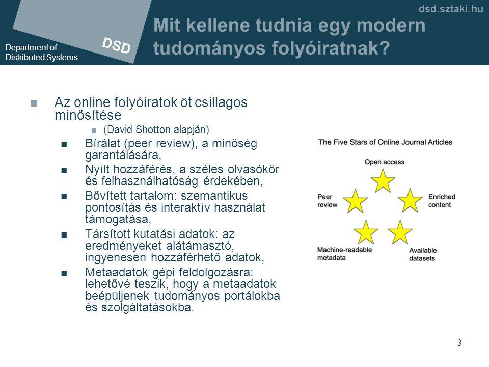 DSD Department of Distributed Systems dsd.sztaki.hu 3 Mit kellene tudnia egy modern tudományos folyóiratnak.