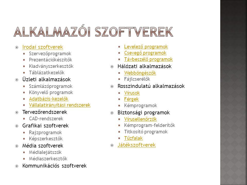  Irodai szoftverek Irodai szoftverek  Szervezőprogramok  Prezentációkészítők  Kiadványszerkesztők  Táblázatkezelők  Üzleti alkalmazások  Számlá