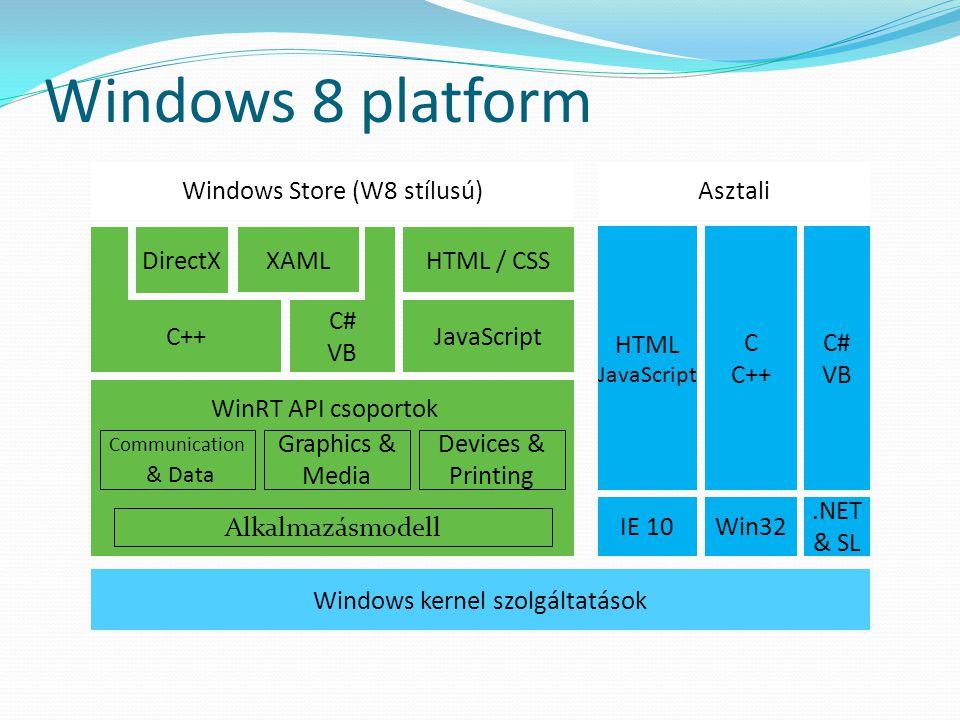 C C++ Win32 C# VB.NET runtime HTML CSS JavaScript IE 10 Asztali alkalmazások .