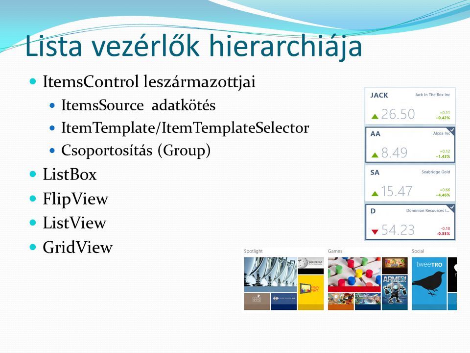 Lista vezérlők hierarchiája  ItemsControl leszármazottjai  ItemsSource adatkötés  ItemTemplate/ItemTemplateSelector  Csoportosítás (Group)  ListBox  FlipView  ListView  GridView