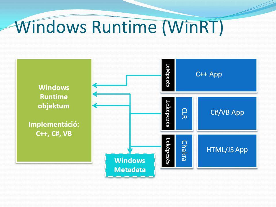 További WinRT komponensek  Runtime Broker – en keresztül érhetők el a mikrofon, webkamera, internet, GPS, szenzorok, stb.