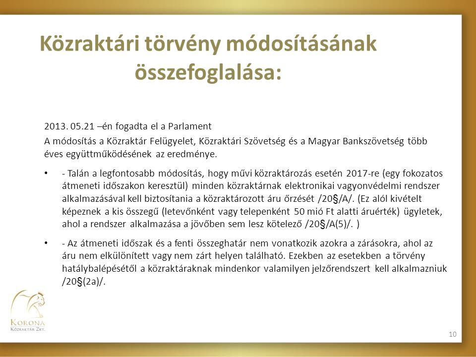 2013. 05.21 –én fogadta el a Parlament A módosítás a Közraktár Felügyelet, Közraktári Szövetség és a Magyar Bankszövetség több éves együttműködésének