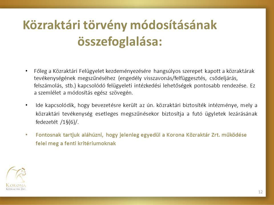 • Főleg a Közraktári Felügyelet kezdeményezésére hangsúlyos szerepet kapott a közraktárak tevékenységének megszűnéséhez (engedély visszavonás/felfügge