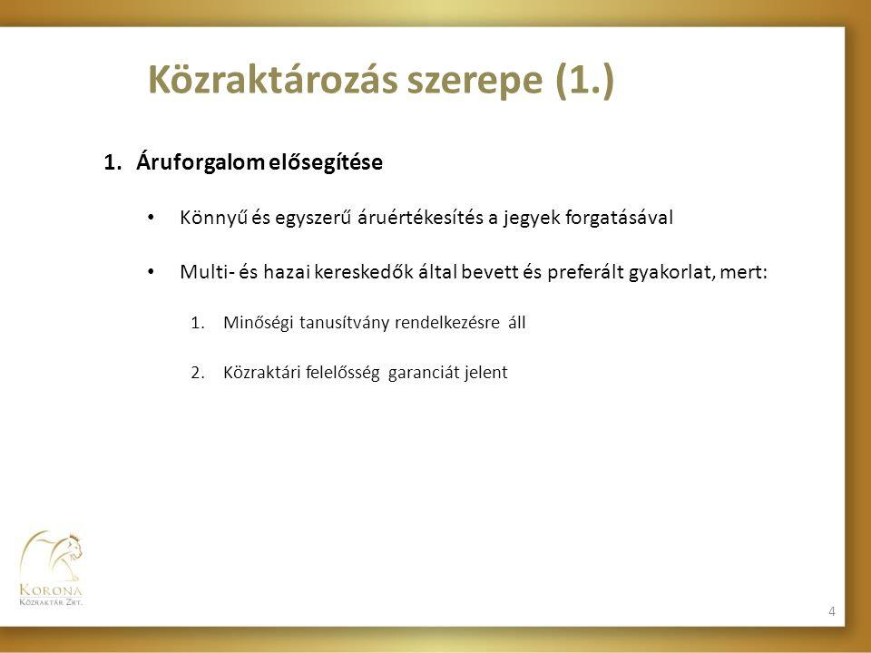 2.Árubiztonság a partnerek számára (vevő – eladó) • Védelem a vevők számára, ha az eladónál marad az áru • Védelem beszállítók számára a vételár kifizetésig • Biztosíték nyújtás egyéb partnerek számára (szállítók, közművek, stb.) Közraktározás szerepe (2.) 5
