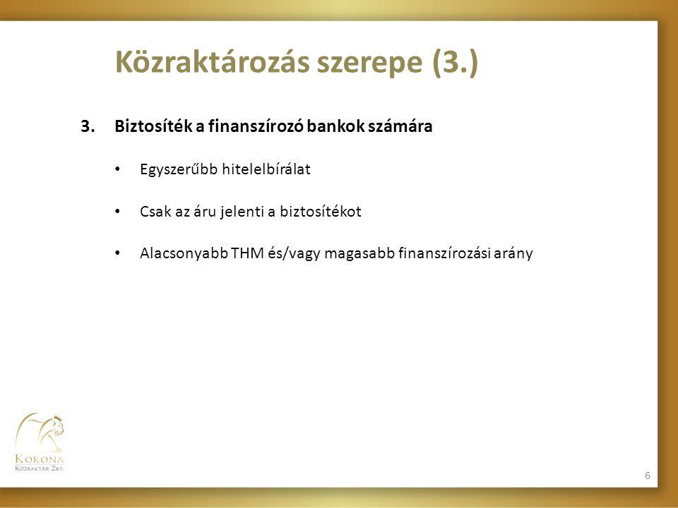 3.Biztosíték a finanszírozó bankok számára • Egyszerűbb hitelelbírálat • Csak az áru jelenti a biztosítékot • Alacsonyabb THM és/vagy magasabb finansz