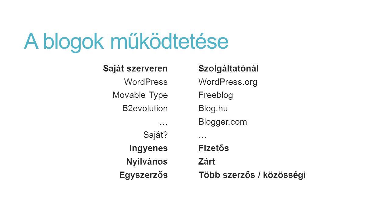 Felhasználási területek Énblog (egoblog, saját napló) Szakmai blog (pl.