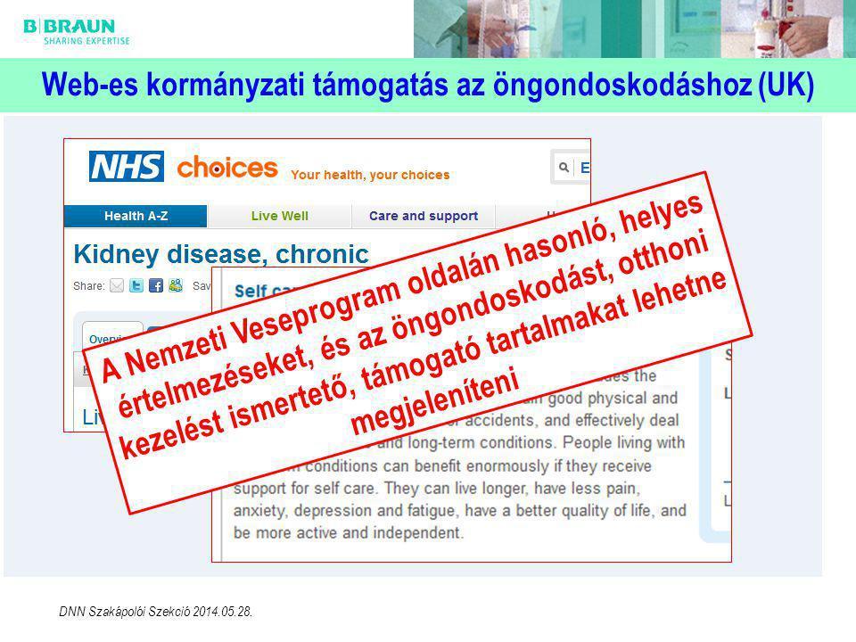 Web-es kormányzati támogatás az öngondoskodáshoz (UK) A Nemzeti Veseprogram oldalán hasonló, helyes értelmezéseket, és az öngondoskodást, otthoni keze