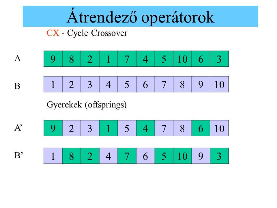 Átrendező operátorok CX - Cycle Crossover 98217451063 123456789 923154786 1824765 93 Gyerekek (offsprings) A B A'A' B'