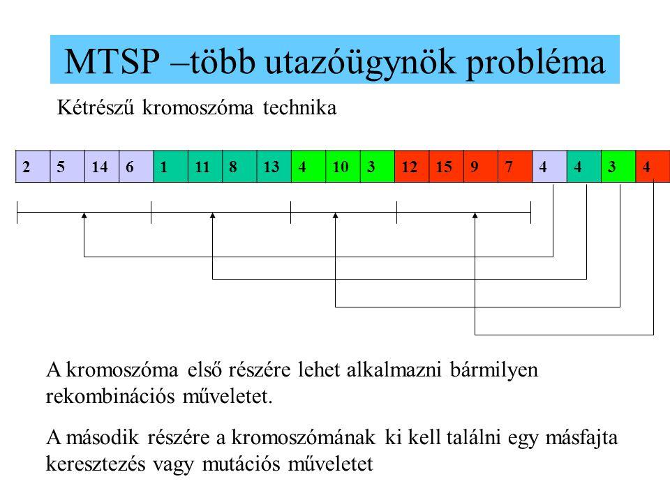 MTSP –több utazóügynök probléma 2514611181341031215974434 Kétrészű kromoszóma technika A kromoszóma első részére lehet alkalmazni bármilyen rekombinác