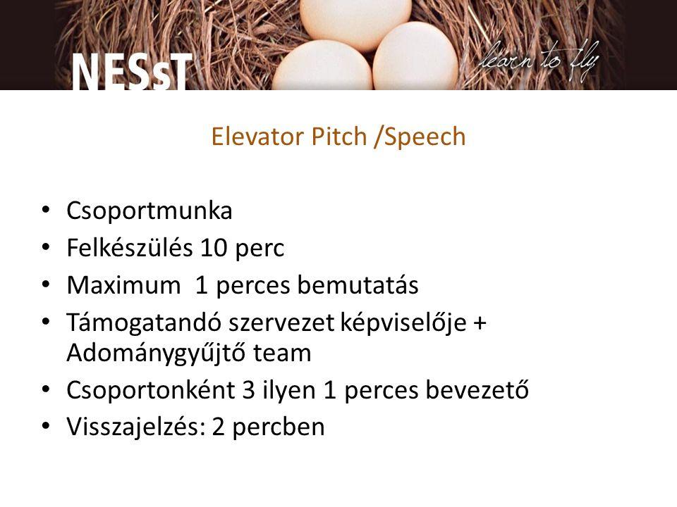 Elevator Pitch /Speech • Csoportmunka • Felkészülés 10 perc • Maximum 1 perces bemutatás • Támogatandó szervezet képviselője + Adománygyűjtő team • Csoportonként 3 ilyen 1 perces bevezető • Visszajelzés: 2 percben