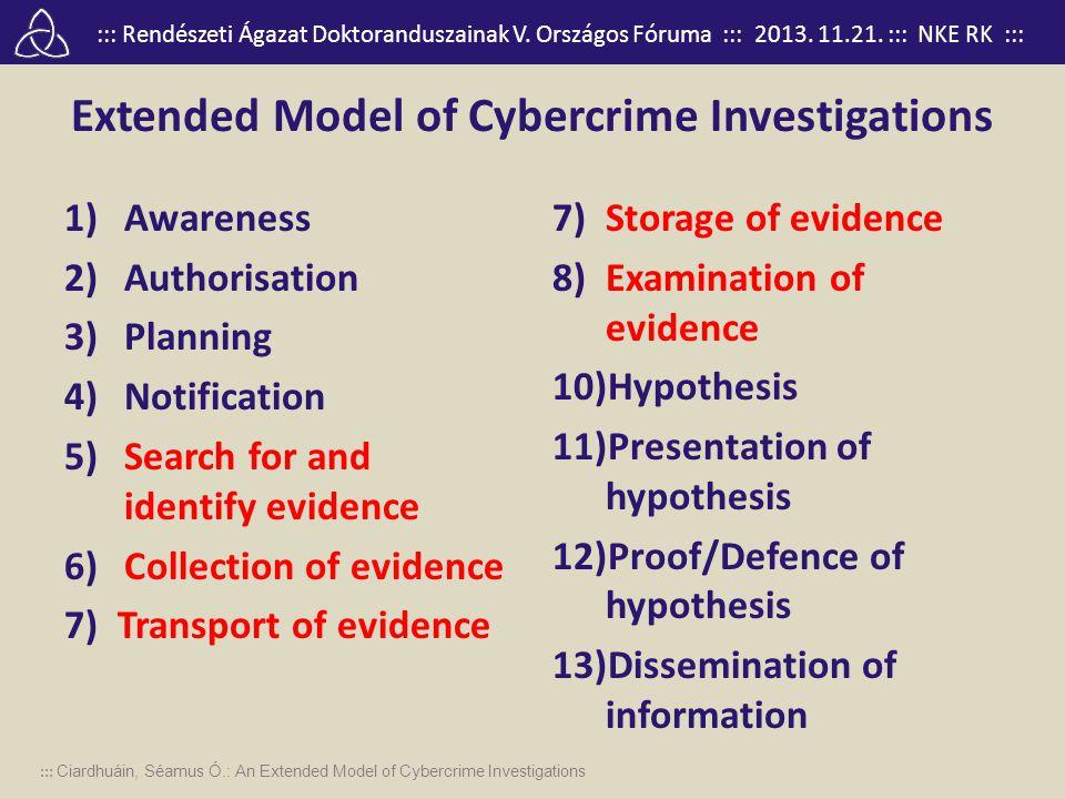 ::: Rendészeti Ágazat Doktoranduszainak V. Országos Fóruma ::: 2013. 11.21. ::: NKE RK ::: Extended Model of Cybercrime Investigations 1)Awareness 2)A