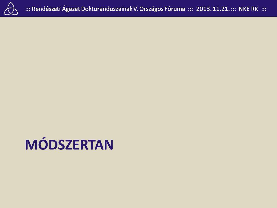 ::: Rendészeti Ágazat Doktoranduszainak V. Országos Fóruma ::: 2013. 11.21. ::: NKE RK ::: MÓDSZERTAN
