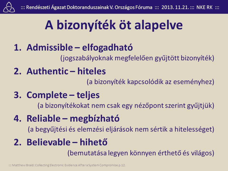 ::: Rendészeti Ágazat Doktoranduszainak V. Országos Fóruma ::: 2013. 11.21. ::: NKE RK ::: A bizonyíték öt alapelve 1.Admissible – elfogadható (jogsza