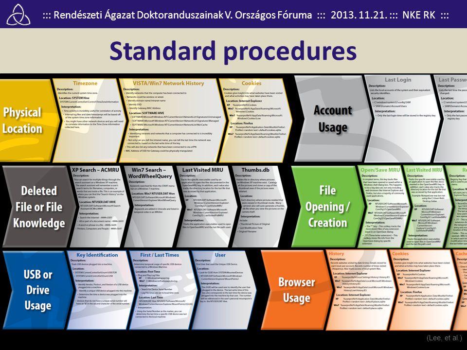 ::: Rendészeti Ágazat Doktoranduszainak V. Országos Fóruma ::: 2013. 11.21. ::: NKE RK ::: Standard procedures (Lee, et al.)